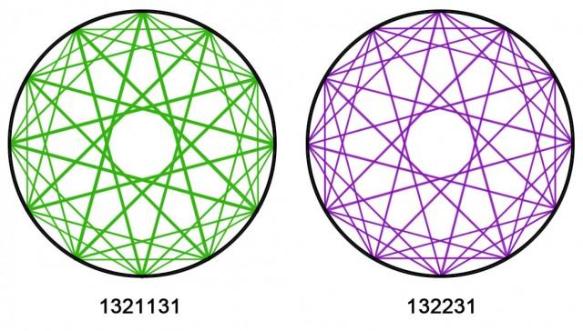 04 Simetrica y pseudo