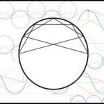 Geometría y Blues. 09: Los secretos de las escalas
