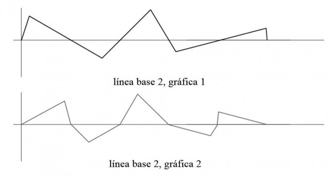 22 08a M1 Base 2, grafica 1, 2 juntas