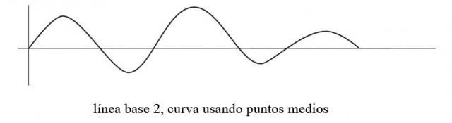 22 10 M1 Base 2, curva