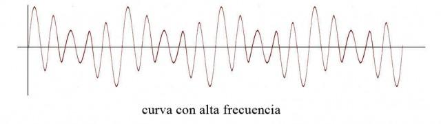 22 12 M1 Base 2, curva alta frecuencia