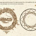 Geometría y Blues. 01: El placer de explorar