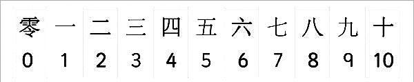 27 Matematicas Song, 1-10