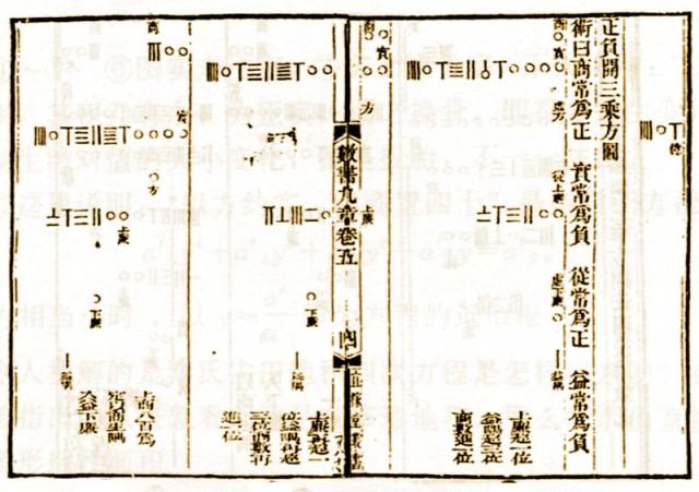 El Tratado de Nueve Capítulos, de Qing Jiushao