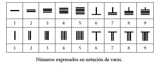 27 Matematicas Song, varas 1