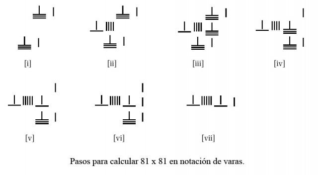 27 Matematicas Song, varas 2