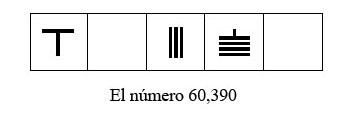 27 Matematicas Song, varas 3