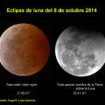 Zoco de Astronomía: Lunas inventadas