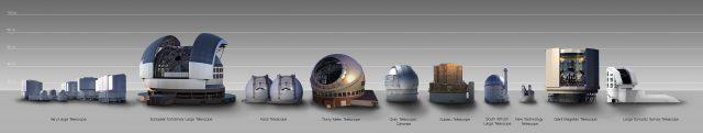 Este es el tamaño de los nuevos telescopios gigantes que vienen, comparados con los más grandes en servicio actualmente. El TMT está justo en el centro. A su derecha, el imponente GTC (el mayor en el mundo a día de hoy) pasa casi desapercibido. Fuente: ESO