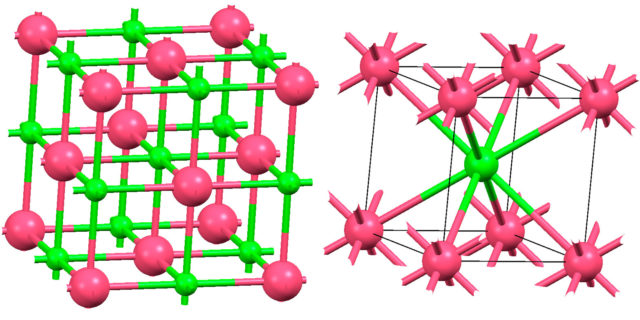Estructuras cristalinas del NaCl y CsCl