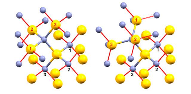 Estructuras cristalinas del ZnS tipo blenda y wurtzita