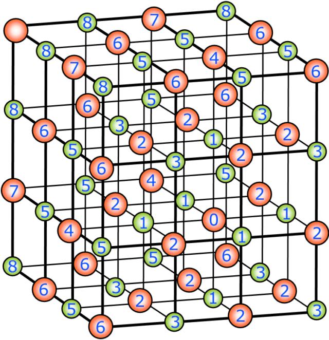 Estructura cristalina del NaCl