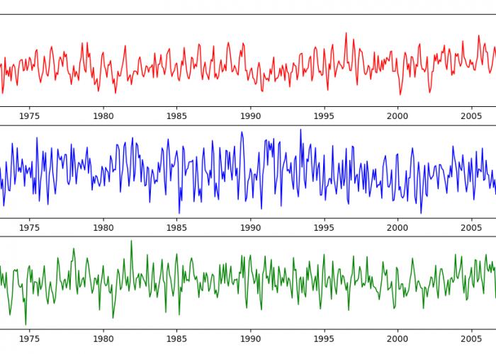 El Calentamiento global y la falacia negacionista (parte 2)