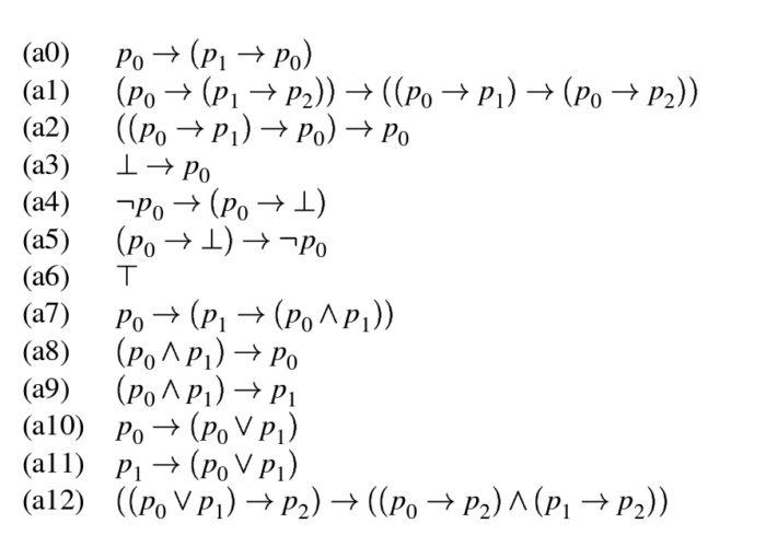 Las matemáticas son como tu amiga la nazi de la gramática