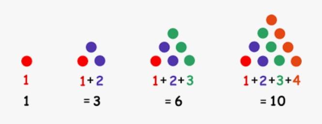 Matemáticas para gente sin quehacer