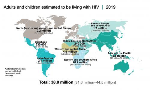 Los orígenes del VIH y el SIDA